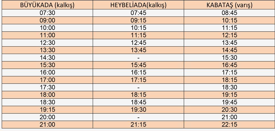 Mavi-Marmara-buyukada-vapur-saatleri