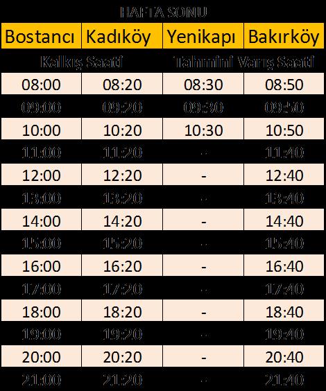İDO Bostancı Kadıköy Yenikapı Bakırköy hafta sonu