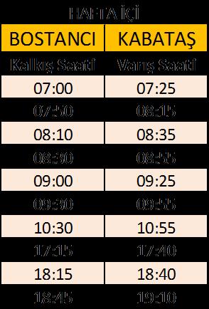İDO Bostancı Kabataş Saatleri