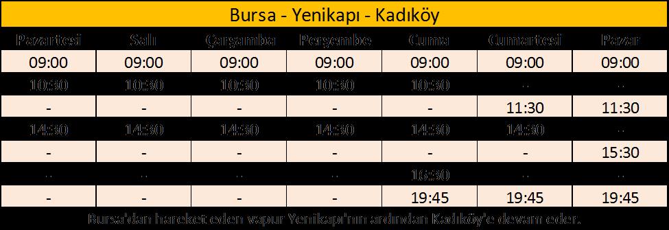 İDO Bursa Kadıköy Saatleri