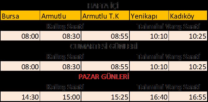 İDO Bursa Kadıköy kış Tarifesi