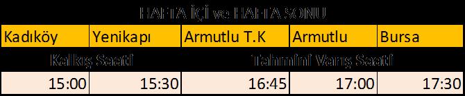İDO Kadıköy Bursa deniz otobüsü saatleri