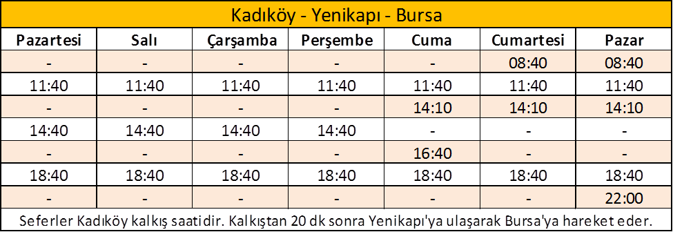 İdo Kadıköy Bursa saatleri
