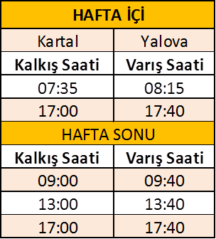 İDO Kartal Yalova Deniz Otobüsü saatleri
