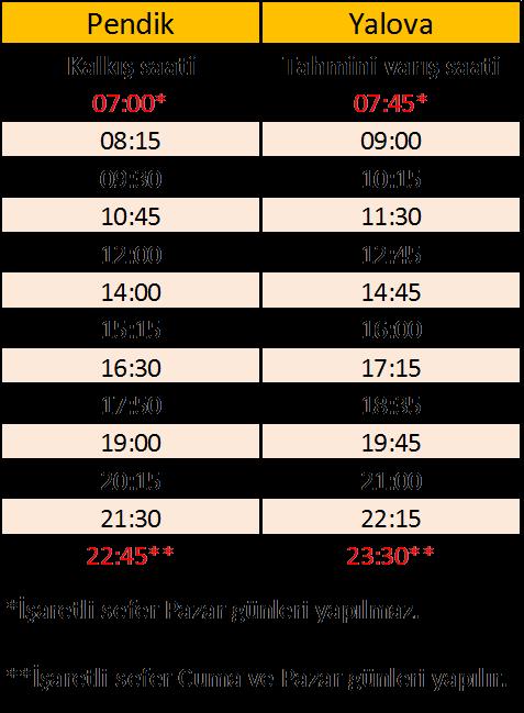 İDO Pendik Yalova feribot saatleri