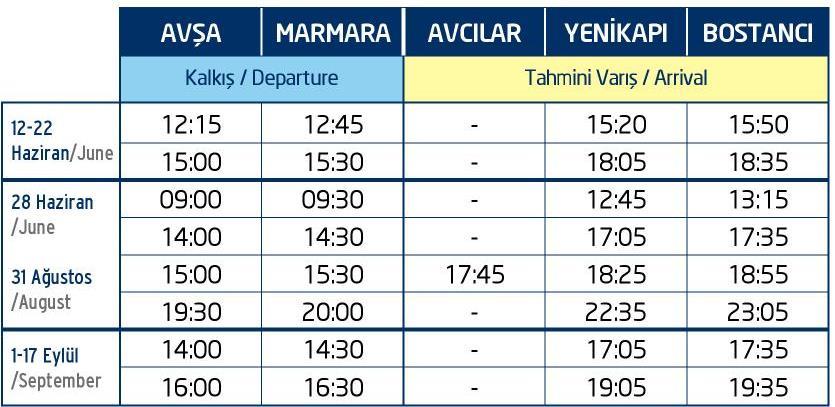 İDO Avşa İstanbul Seferleri