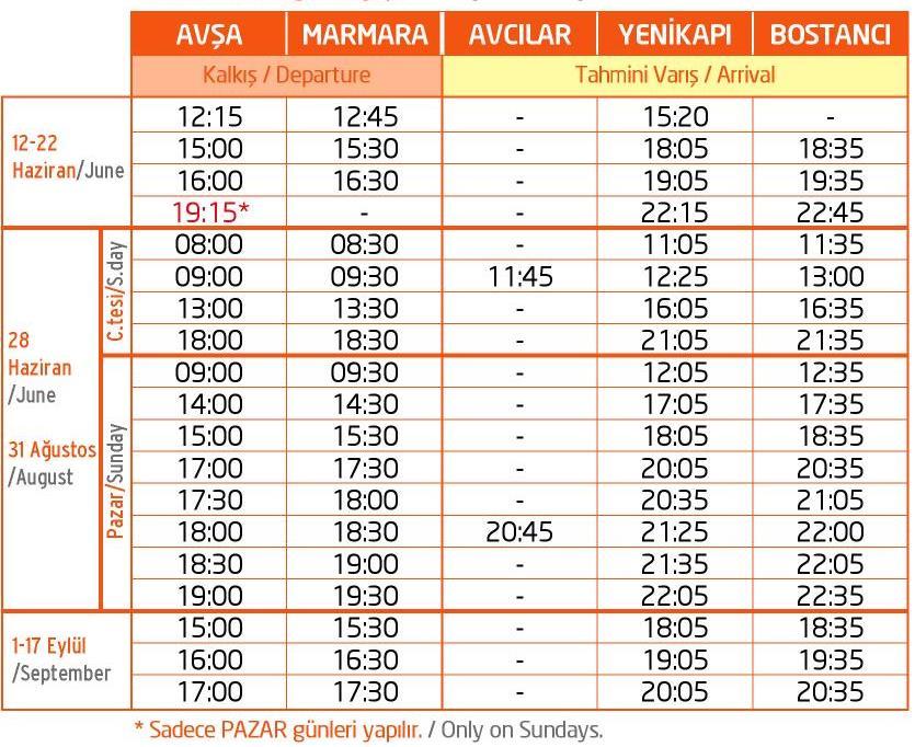 İDO Avşa İstanbul vapur saatleri